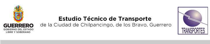CintilloTransporte
